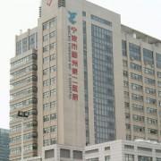 宁波市鄞州第二医院烧伤整形科